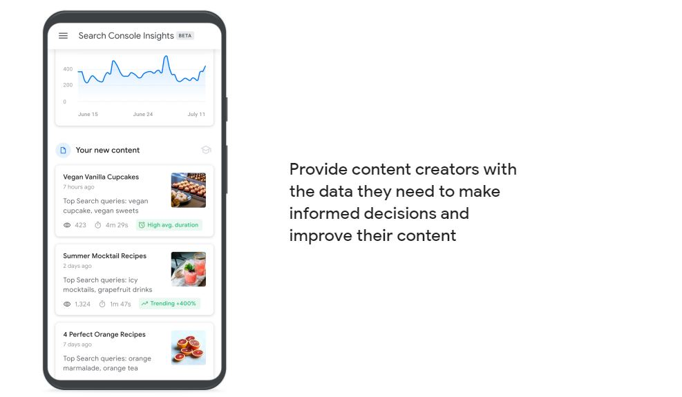 GSC Google search console insights new feature
